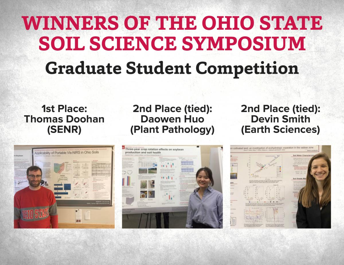 2019 Soil Science Research Day Poster Competition Winners.